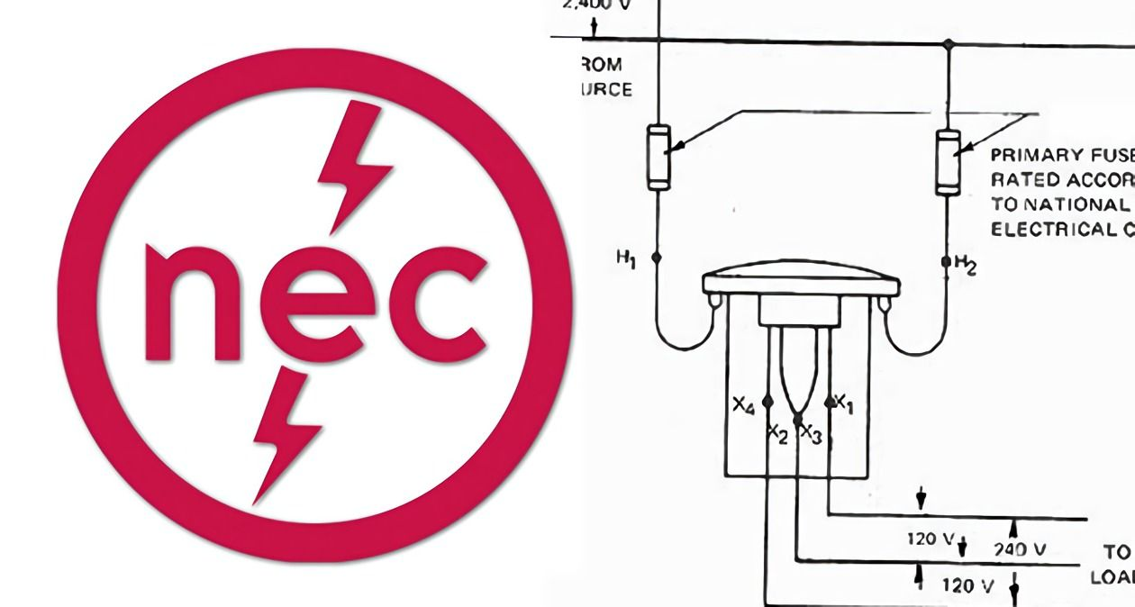 electrician career guide