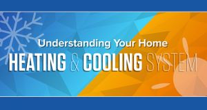 understanding heating and cooling infographic