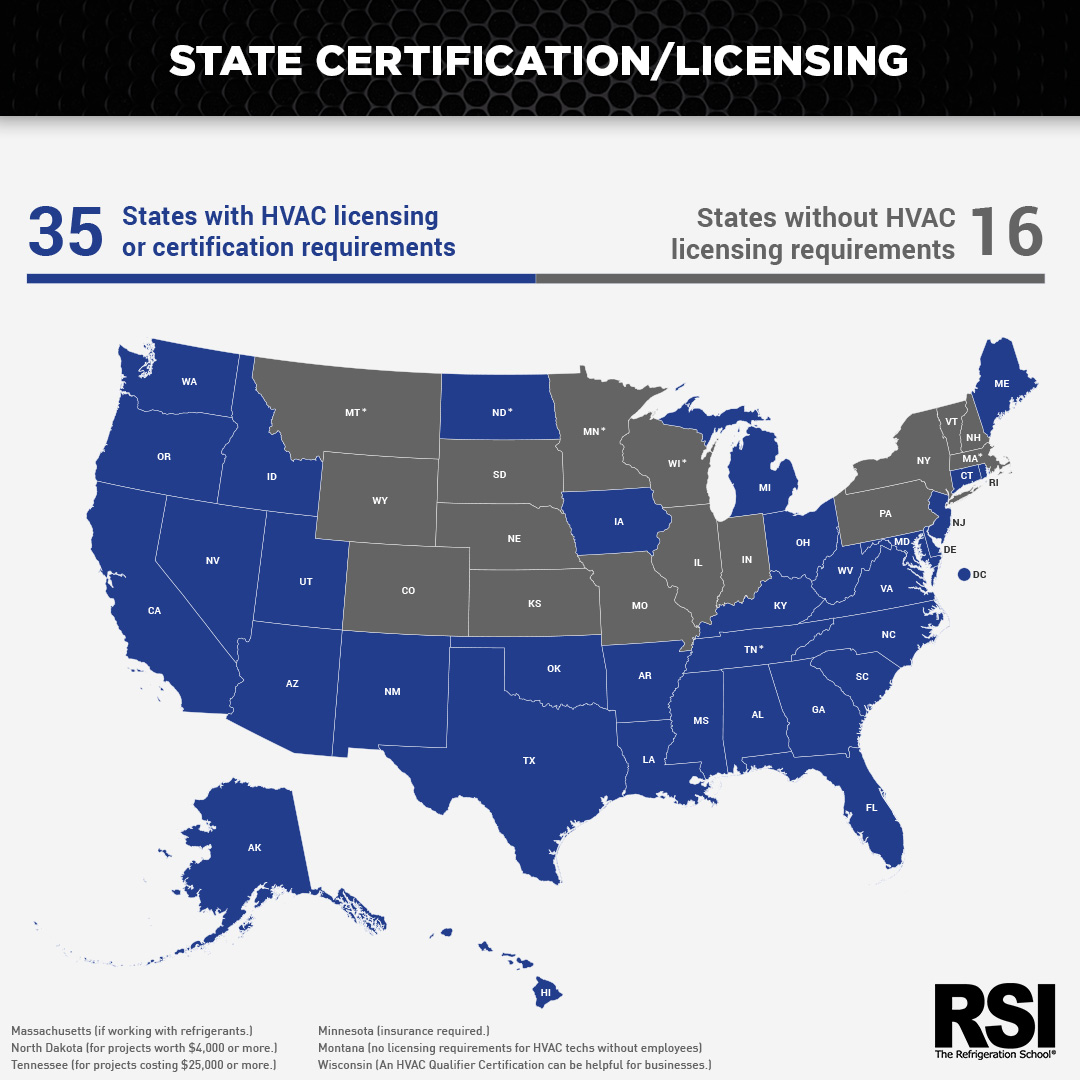 HVAC Certifications and Licenses by State