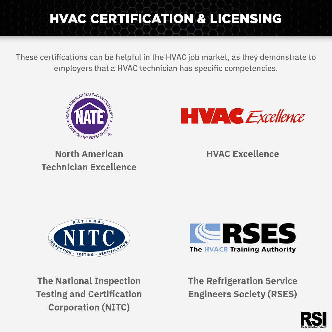 Other HVAC Technician Certifications and Licenses